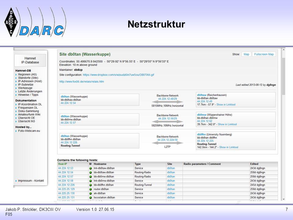 Jakob P. Strickler, DK3CW OV F05 Version 1.0 27.06.157 Netzstruktur