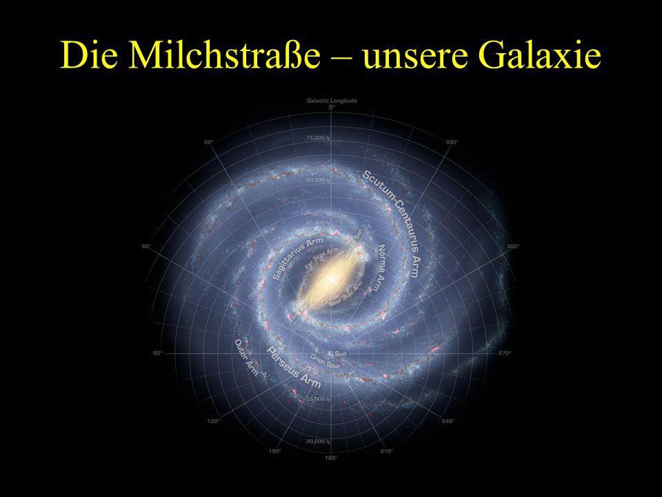 Die Milchstraße – unsere Galaxie Mit Tempo durch das All Astronomen beantworten die Frage, wie schnell sich die Erde durch das All bewegt, gerne mit einer Gegenfrage: Bezogen worauf? Erde um die Sonne: 30 km/s Sonne um Milchstraße: 220 km/s Milchstraße in lokaler Gruppe: 38 km/s Lokale Gruppe im Supercluster: 600 km/s