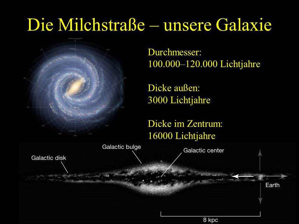 Die Milchstraße – unsere Galaxie Durchmesser: 100.000–120.000 Lichtjahre Dicke außen: 3000 Lichtjahre Dicke im Zentrum: 16000 Lichtjahre Masse: (sichtbar) ca.