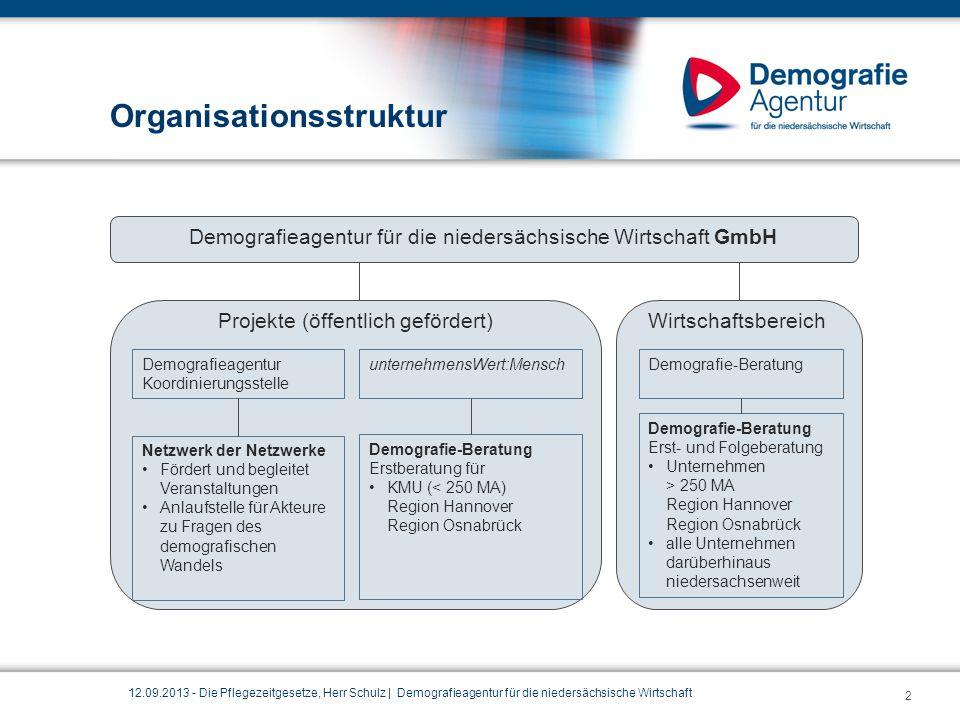 12.09.2013 - Die Pflegezeitgesetze, Herr Schulz | Demografieagentur für die niedersächsische Wirtschaft 2 Organisationsstruktur Demografieagentur Koor