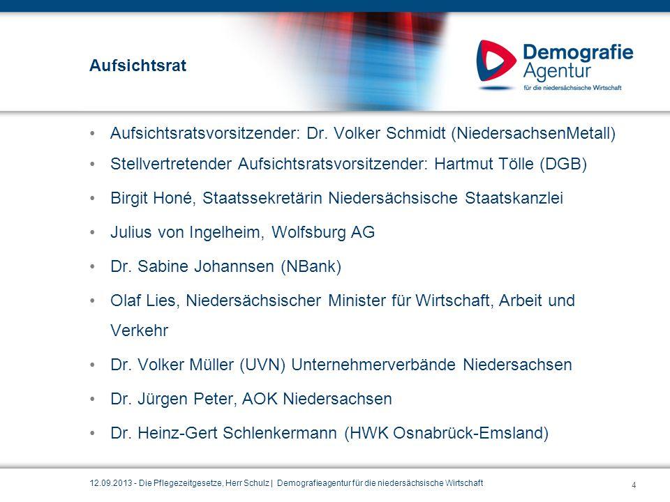 Aufsichtsrat Aufsichtsratsvorsitzender: Dr. Volker Schmidt (NiedersachsenMetall) Stellvertretender Aufsichtsratsvorsitzender: Hartmut Tölle (DGB) Birg