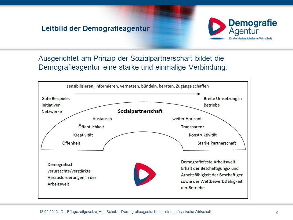 Leitbild der Demografieagentur Ausgerichtet am Prinzip der Sozialpartnerschaft bildet die Demografieagentur eine starke und einmalige Verbindung: 12.0