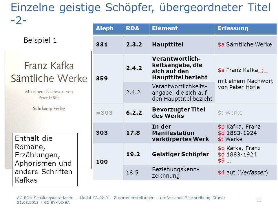 AG RDA Schulungsunterlagen – Modul 5A.02.01: Zusammenstellungen - umfassende Beschreibung Stand: 21.05.2015 | CC BY-NC-SA 11 AlephRDAElementErfassung 3312.3.2Haupttitel$a Sämtliche Werke 359 2.4.2 Verantwortlich- keitsangabe, die sich auf den Haupttitel bezieht $a Franz Kafka_;_ mit einem Nachwort von Peter Höfle 2.4.2 Verantwortlichkeits- angabe, die sich auf den Haupttitel bezieht =3036.2.2 Bevorzugter Titel des Werks $t Werke 30317.8 In der Manifestation verkörpertes Werk $p Kafka, Franz $d 1883-1924 $t Werke 100 19.2Geistiger Schöpfer $p Kafka, Franz $d 1883-1924 $9 … 18.5 Beziehungskenn- zeichnung $4 aut (Verfasser) Enthält die Romane, Erzählungen, Aphorismen und andere Schriften Kafkas Einzelne geistige Schöpfer, übergeordneter Titel -2- Beispiel 1
