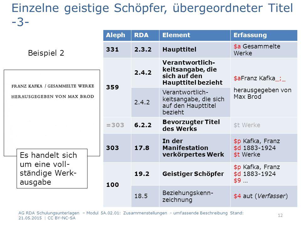 AG RDA Schulungsunterlagen – Modul 5A.02.01: Zusammenstellungen - umfassende Beschreibung Stand: 21.05.2015 | CC BY-NC-SA 12 AlephRDAElementErfassung 3312.3.2Haupttitel $a Gesammelte Werke 359 2.4.2 Verantwortlich- keitsangabe, die sich auf den Haupttitel bezieht $aFranz Kafka_;_ herausgegeben von Max Brod 2.4.2 Verantwortlich- keitsangabe, die sich auf den Haupttitel bezieht =3036.2.2 Bevorzugter Titel des Werks $t Werke 30317.8 In der Manifestation verkörpertes Werk $p Kafka, Franz $d 1883-1924 $t Werke 100 19.2Geistiger Schöpfer $p Kafka, Franz $d 1883-1924 $9 … 18.5 Beziehungskenn- zeichnung $4 aut (Verfasser) Es handelt sich um eine voll- ständige Werk- ausgabe Einzelne geistige Schöpfer, übergeordneter Titel -3- Beispiel 2