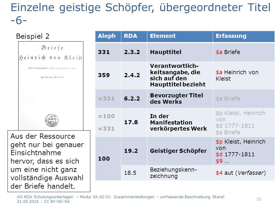 AG RDA Schulungsunterlagen – Modul 5A.02.01: Zusammenstellungen - umfassende Beschreibung Stand: 21.05.2015 | CC BY-NC-SA 15 AlephRDAElementErfassung 3312.3.2Haupttitel$a Briefe 3592.4.2 Verantwortlich- keitsangabe, die sich auf den Haupttitel bezieht $a Heinrich von Kleist =3316.2.2 Bevorzugter Titel des Werks $a Briefe =100 =331 17.8 In der Manifestation verkörpertes Werk $p Kleist, Heinrich von $d 1777-1811 $a Briefe 100 19.2Geistiger Schöpfer $p Kleist, Heinrich von $d 1777-1811 $9 … 18.5 Beziehungskenn- zeichnung $4 aut (Verfasser) Aus der Ressource geht nur bei genauer Einsichtnahme hervor, dass es sich um eine nicht ganz vollständige Auswahl der Briefe handelt.