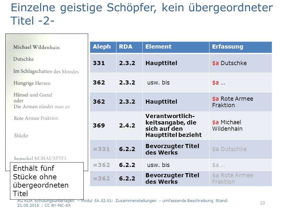 AG RDA Schulungsunterlagen – Modul 5A.02.01: Zusammenstellungen - umfassende Beschreibung Stand: 21.05.2015 | CC BY-NC-SA 23 AlephRDAElementErfassung 3312.3.2Haupttitel$a Dutschke 3622.3.2 usw.