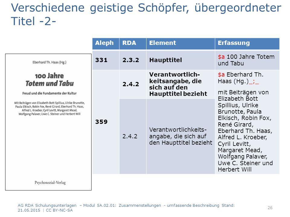 AG RDA Schulungsunterlagen – Modul 5A.02.01: Zusammenstellungen - umfassende Beschreibung Stand: 21.05.2015 | CC BY-NC-SA 26 AlephRDAElementErfassung 3312.3.2Haupttitel $a 100 Jahre Totem und Tabu 359 2.4.2 Verantwortlich- keitsangabe, die sich auf den Haupttitel bezieht $a Eberhard Th.