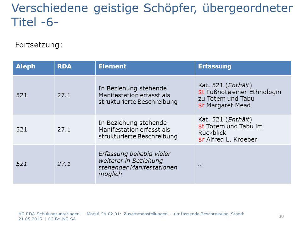AG RDA Schulungsunterlagen – Modul 5A.02.01: Zusammenstellungen - umfassende Beschreibung Stand: 21.05.2015 | CC BY-NC-SA 30 AlephRDAElementErfassung 52127.1 In Beziehung stehende Manifestation erfasst als strukturierte Beschreibung Kat.