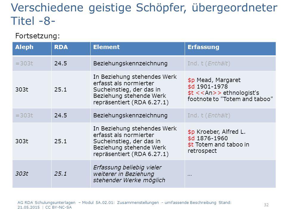 AG RDA Schulungsunterlagen – Modul 5A.02.01: Zusammenstellungen - umfassende Beschreibung Stand: 21.05.2015 | CC BY-NC-SA 32 AlephRDAElementErfassung =303t24.5BeziehungskennzeichnungInd.