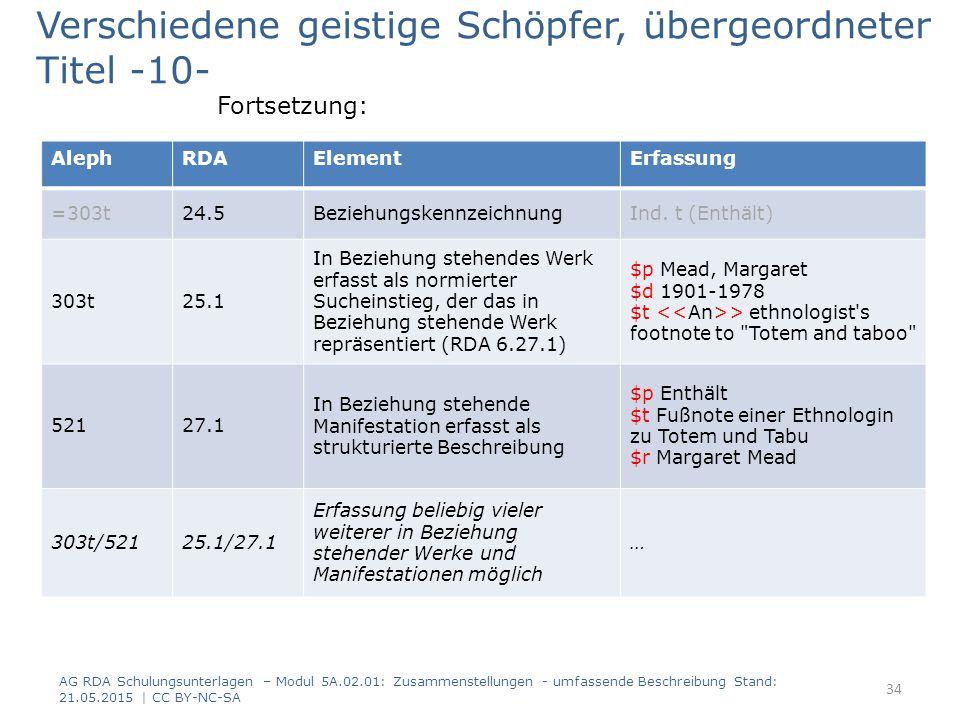 AG RDA Schulungsunterlagen – Modul 5A.02.01: Zusammenstellungen - umfassende Beschreibung Stand: 21.05.2015 | CC BY-NC-SA 34 AlephRDAElementErfassung =303t24.5BeziehungskennzeichnungInd.