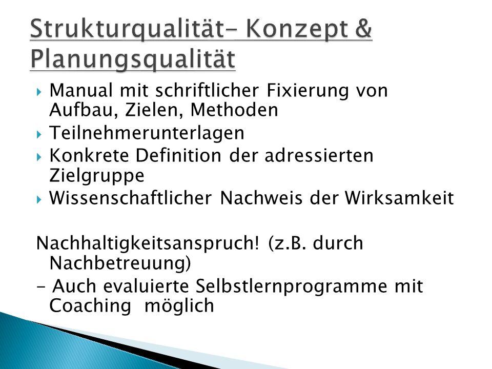  Manual mit schriftlicher Fixierung von Aufbau, Zielen, Methoden  Teilnehmerunterlagen  Konkrete Definition der adressierten Zielgruppe  Wissensch