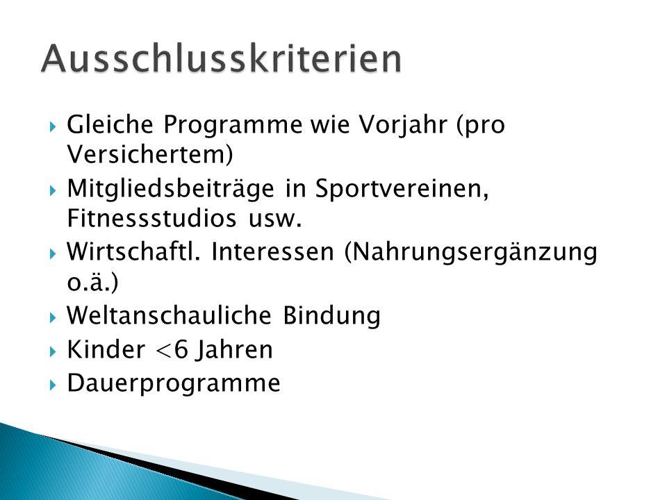  Gleiche Programme wie Vorjahr (pro Versichertem)  Mitgliedsbeiträge in Sportvereinen, Fitnessstudios usw.  Wirtschaftl. Interessen (Nahrungsergänz