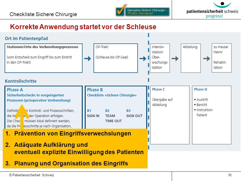 Checkliste Sichere Chirurgie © Patientensicherheit Schweiz 16 Korrekte Anwendung startet vor der Schleuse 1.Prävention von Eingriffsverwechslungen 2.A