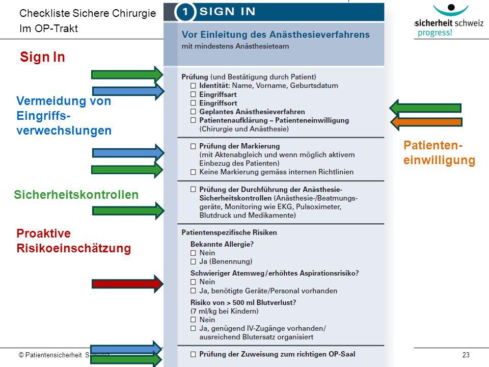 Checkliste Sichere Chirurgie Im OP-Trakt © Patientensicherheit Schweiz 23 Sign In Vermeidung von Eingriffs- verwechslungen Proaktive Risikoeinschätzun