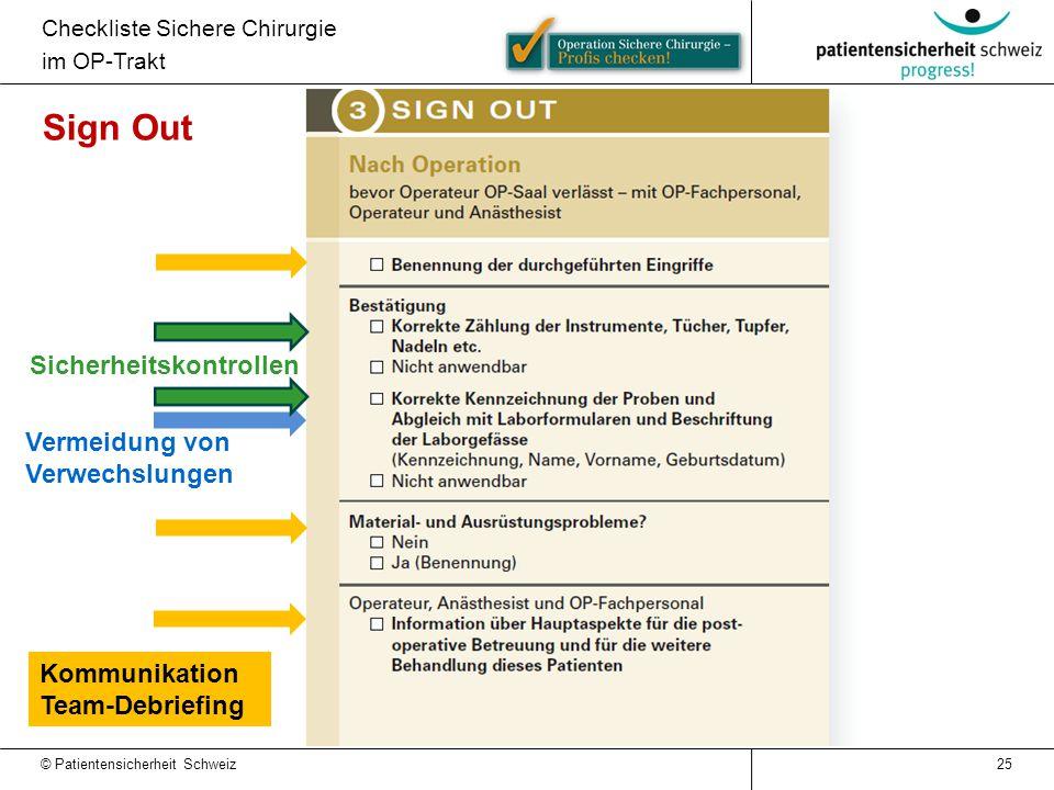 Checkliste Sichere Chirurgie im OP-Trakt © Patientensicherheit Schweiz 25 Sign Out Sicherheitskontrollen Kommunikation Team-Debriefing Vermeidung von