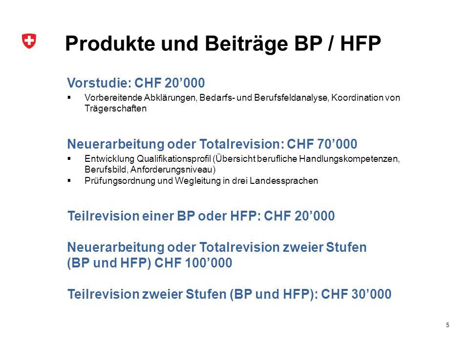 Produkte und Beiträge BP / HFP 5 Vorstudie: CHF 20'000  Vorbereitende Abklärungen, Bedarfs- und Berufsfeldanalyse, Koordination von Trägerschaften Ne