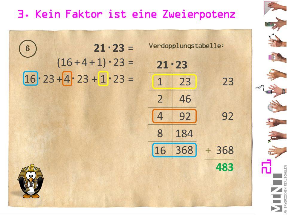 3. Kein Faktor ist eine Zweierpotenz 6 21  23 = 21  23 1 2 4 8 16 23 46 92 184 Verdopplungstabelle: (16 + 4 + 1)  23 = 16  23 + 4  23 + 1  23 =