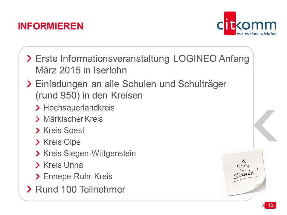 10 INFORMIEREN Erste Informationsveranstaltung LOGINEO Anfang März 2015 in Iserlohn Einladungen an alle Schulen und Schulträger (rund 950) in den Krei