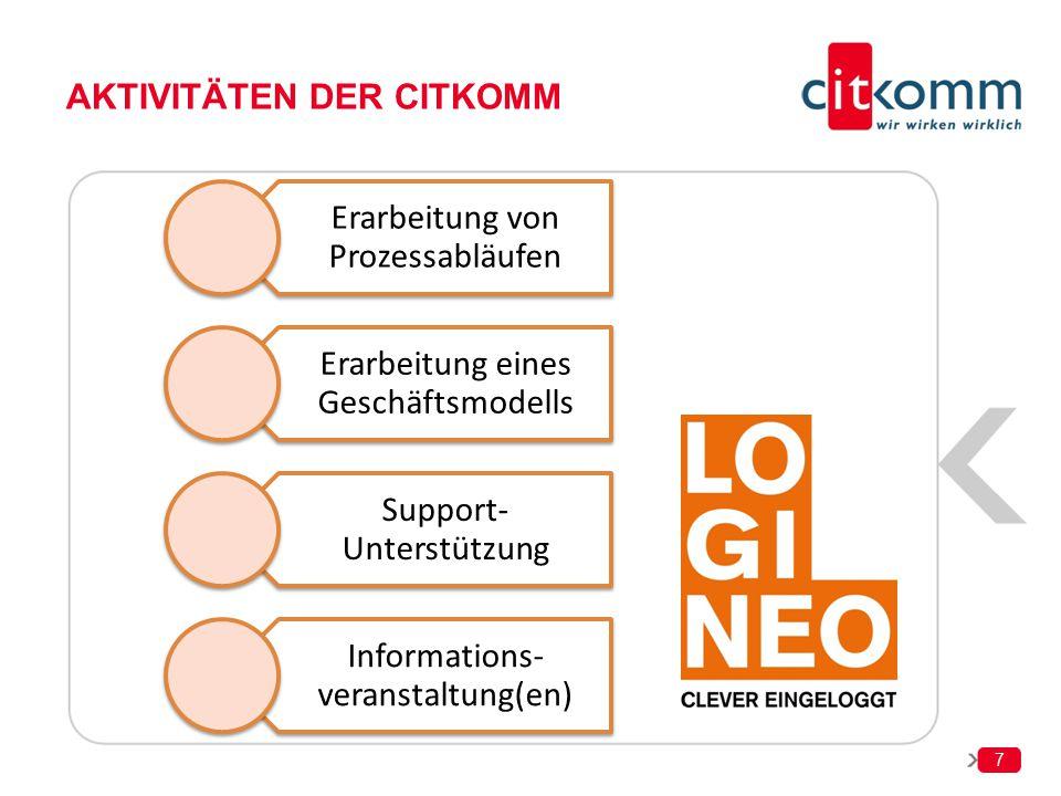 7 AKTIVITÄTEN DER CITKOMM Erarbeitung von Prozessabläufen Erarbeitung eines Geschäftsmodells Support- Unterstützung Informations- veranstaltung(en)
