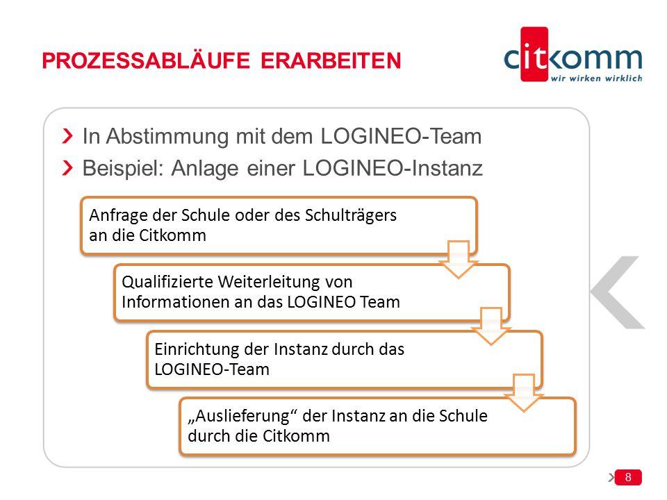 8 PROZESSABLÄUFE ERARBEITEN In Abstimmung mit dem LOGINEO-Team Beispiel: Anlage einer LOGINEO-Instanz Anfrage der Schule oder des Schulträgers an die