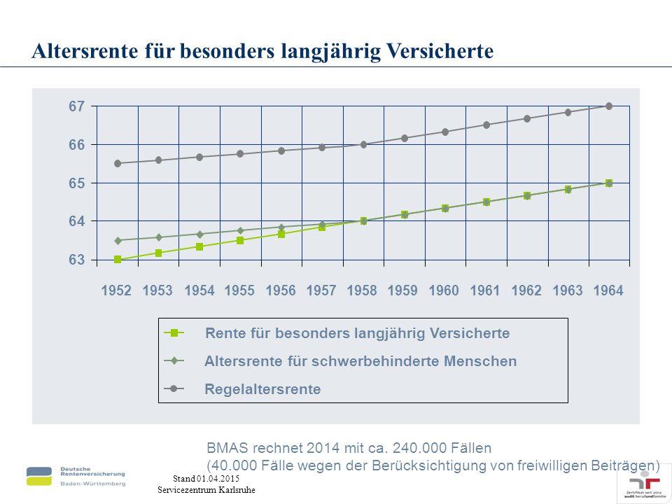 Stand 01.04.2015 Servicezentrum Karlsruhe Altersrente für besonders langjährig Versicherte BMAS rechnet 2014 mit ca. 240.000 Fällen (40.000 Fälle wege