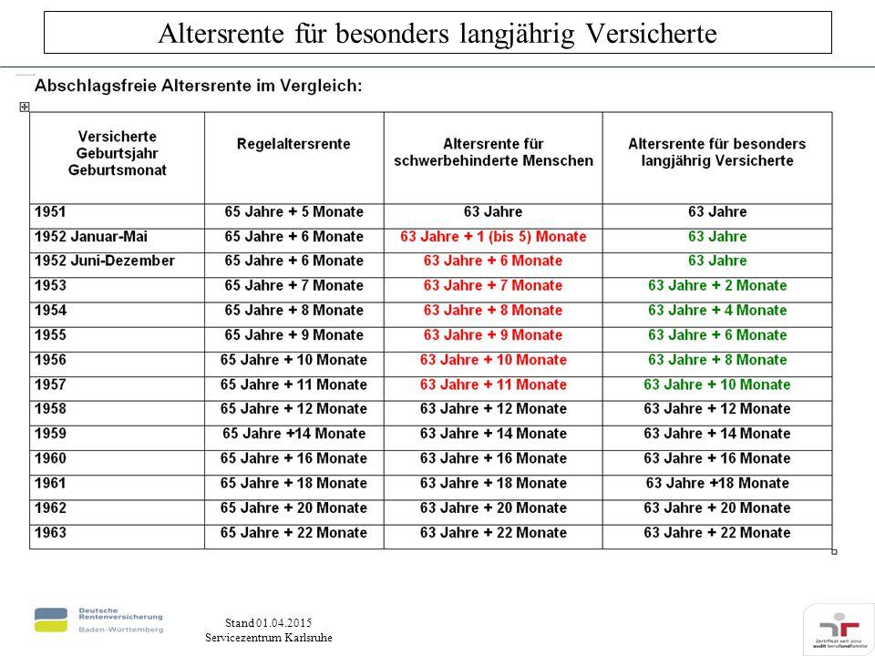 Stand 01.04.2015 Servicezentrum Karlsruhe Altersrente für besonders langjährig Versicherte