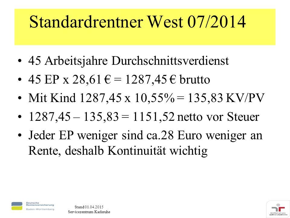 Stand 01.04.2015 Servicezentrum Karlsruhe Standardrentner West 07/2014 45 Arbeitsjahre Durchschnittsverdienst 45 EP x 28,61 € = 1287,45 € brutto Mit Kind 1287,45 x 10,55% = 135,83 KV/PV 1287,45 – 135,83 = 1151,52 netto vor Steuer Jeder EP weniger sind ca.28 Euro weniger an Rente, deshalb Kontinuität wichtig