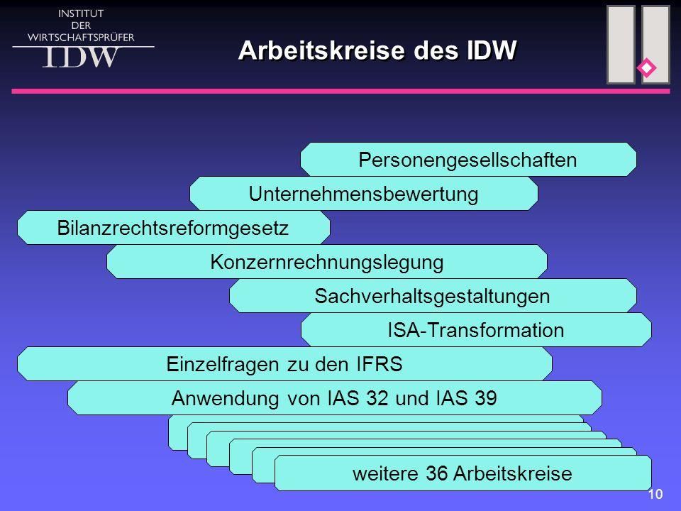 10 ISA-Transformation Unternehmensbewertung Konzernrechnungslegung Personengesellschaften Bilanzrechtsreformgesetz Sachverhaltsgestaltungen Einzelfrag
