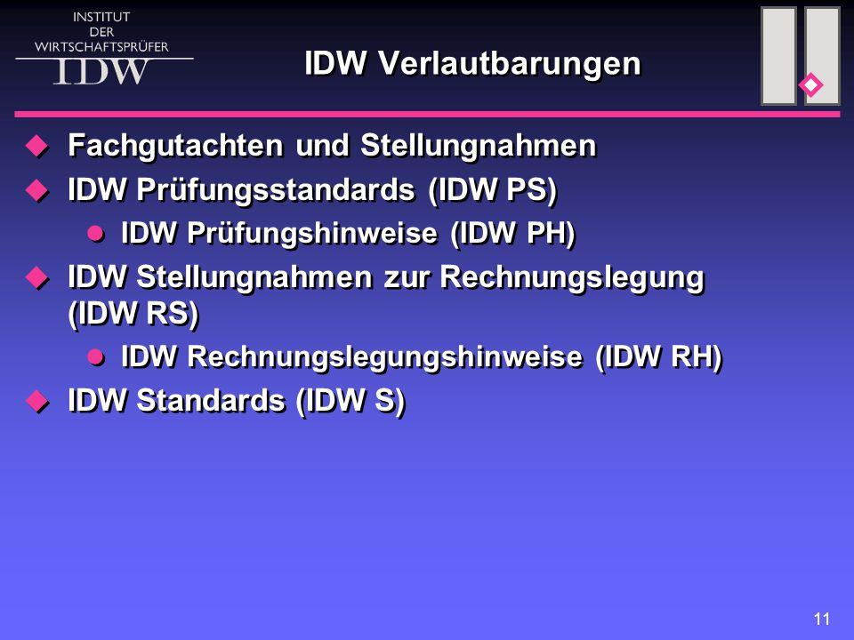 11 IDW Verlautbarungen  Fachgutachten und Stellungnahmen  IDW Prüfungsstandards (IDW PS) IDW Prüfungshinweise (IDW PH)  IDW Stellungnahmen zur Rechnungslegung (IDW RS) IDW Rechnungslegungshinweise (IDW RH)  IDW Standards (IDW S)  Fachgutachten und Stellungnahmen  IDW Prüfungsstandards (IDW PS) IDW Prüfungshinweise (IDW PH)  IDW Stellungnahmen zur Rechnungslegung (IDW RS) IDW Rechnungslegungshinweise (IDW RH)  IDW Standards (IDW S)