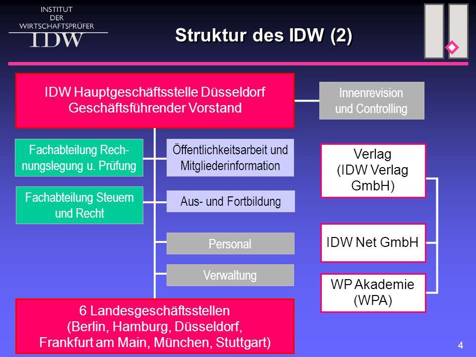 4 Struktur des IDW (2) Verlag (IDW Verlag GmbH) IDW Net GmbH WP Akademie (WPA) Öffentlichkeitsarbeit und Mitgliederinformation IDW Hauptgeschäftsstell