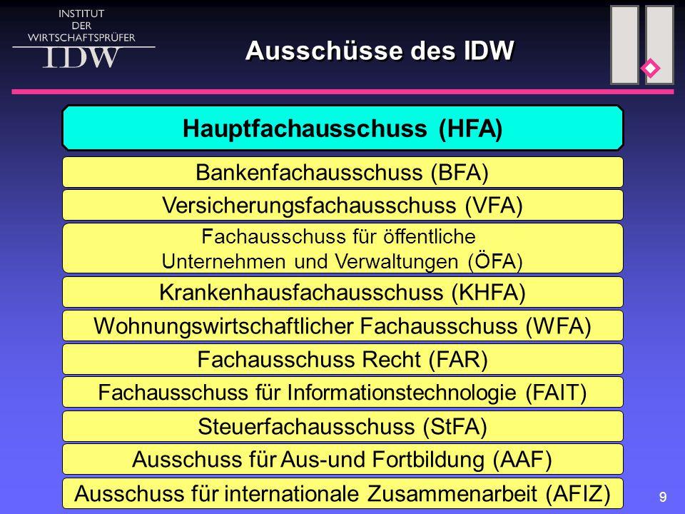 9 Ausschuss für internationale Zusammenarbeit (AFIZ) Bankenfachausschuss (BFA) Versicherungsfachausschuss (VFA) Fachausschuss für öffentliche Unterneh