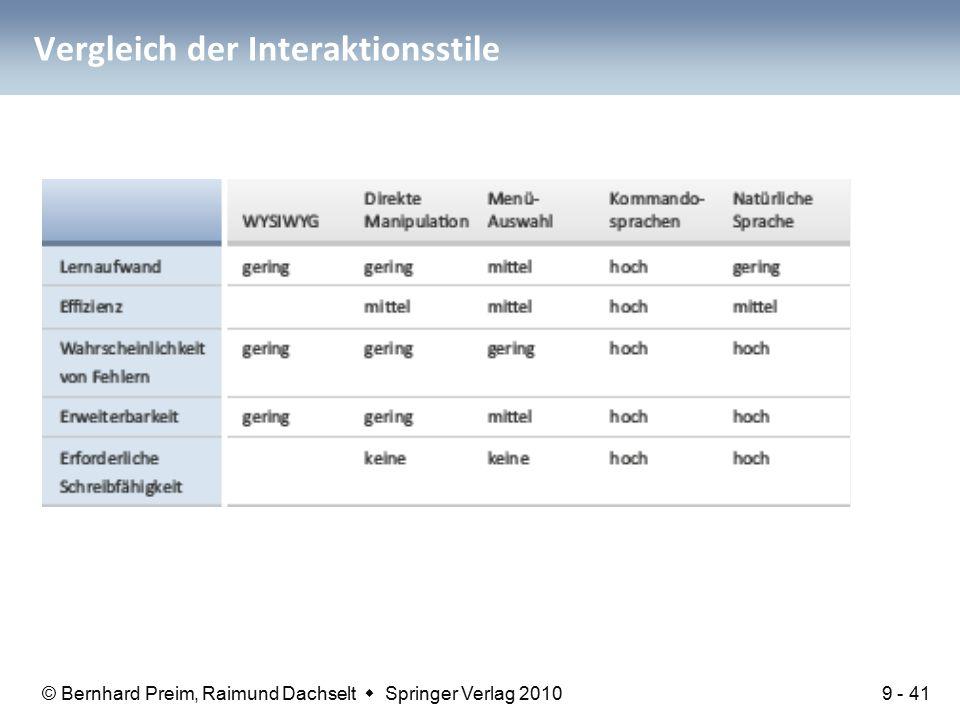 © Bernhard Preim, Raimund Dachselt  Springer Verlag 2010 Vergleich der Interaktionsstile 9 - 41