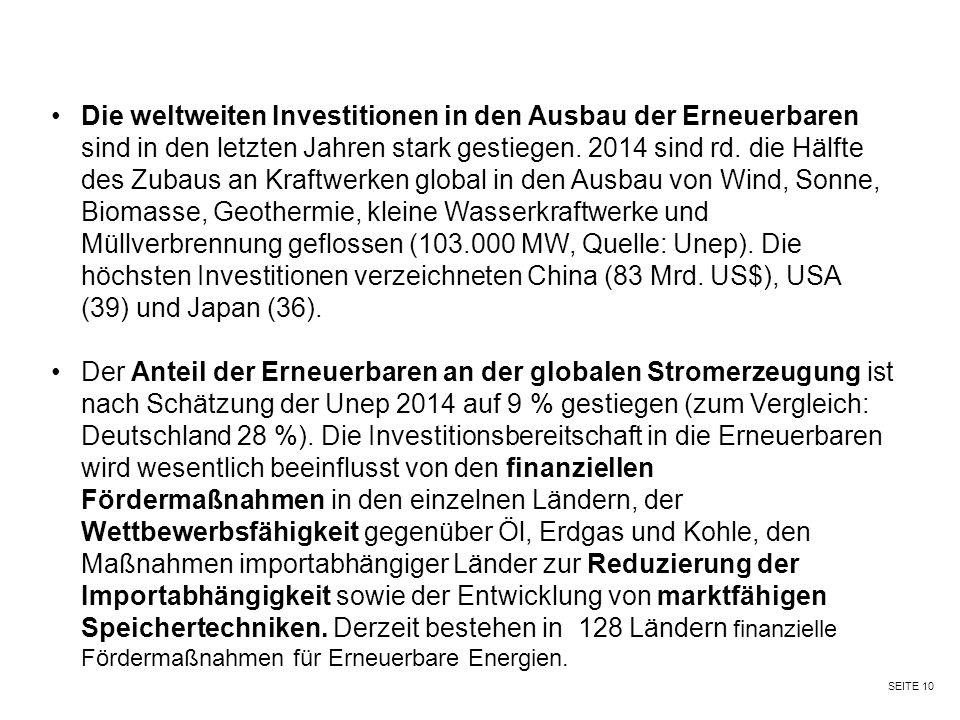 SEITE 10 Die weltweiten Investitionen in den Ausbau der Erneuerbaren sind in den letzten Jahren stark gestiegen. 2014 sind rd. die Hälfte des Zubaus a