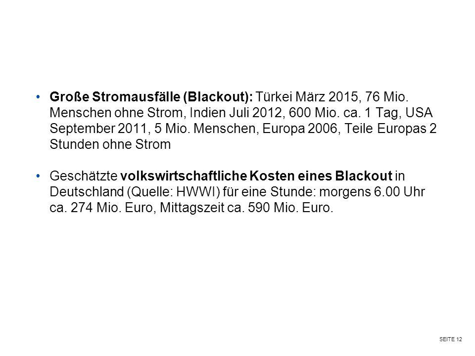 SEITE 12 Große Stromausfälle (Blackout): Türkei März 2015, 76 Mio. Menschen ohne Strom, Indien Juli 2012, 600 Mio. ca. 1 Tag, USA September 2011, 5 Mi