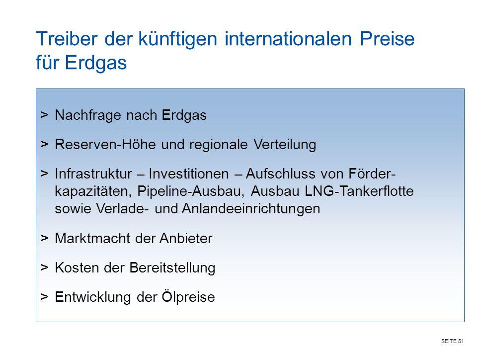 SEITE 51 Treiber der künftigen internationalen Preise für Erdgas >Nachfrage nach Erdgas >Reserven-Höhe und regionale Verteilung >Infrastruktur – Inves