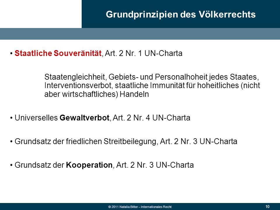 10 © 2011 Natalia Bitter – Internationales Recht Staatliche Souveränität, Art. 2 Nr. 1 UN-Charta Staatengleichheit, Gebiets- und Personalhoheit jedes