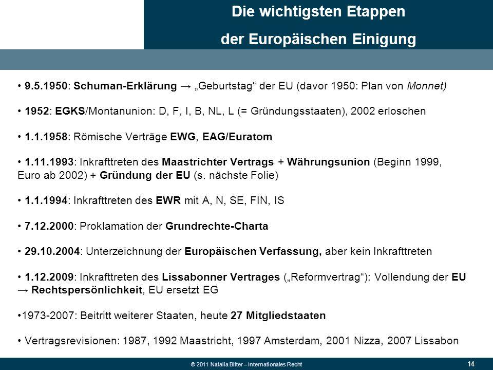 """14 © 2011 Natalia Bitter – Internationales Recht 9.5.1950: Schuman-Erklärung → """"Geburtstag"""" der EU (davor 1950: Plan von Monnet) 1952: EGKS/Montanunio"""