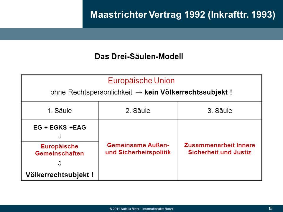 15 © 2011 Natalia Bitter – Internationales Recht Das Drei-Säulen-Modell Maastrichter Vertrag 1992 (Inkrafttr. 1993) Europäische Union ohne Rechtspersö