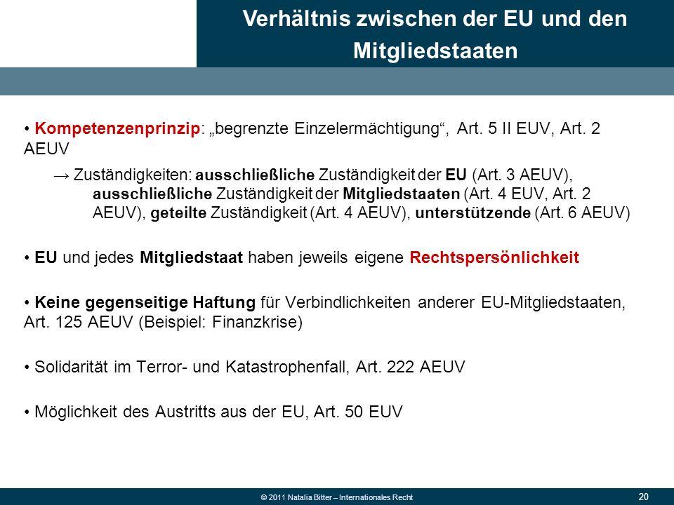 """20 © 2011 Natalia Bitter – Internationales Recht Kompetenzenprinzip: """"begrenzte Einzelermächtigung"""", Art. 5 II EUV, Art. 2 AEUV → Zuständigkeiten: aus"""
