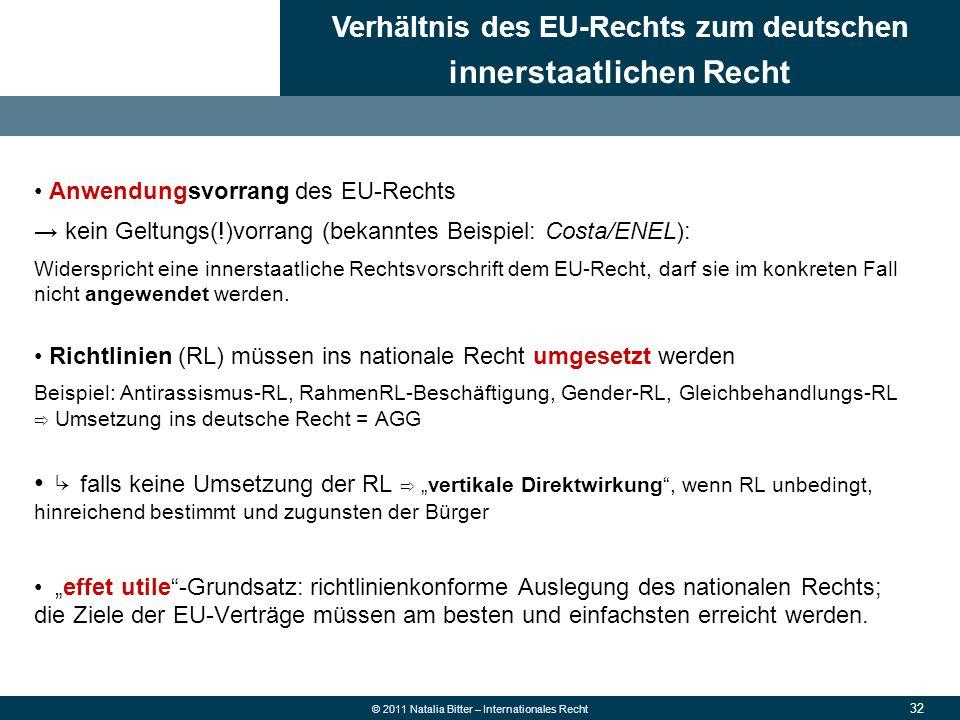 32 © 2011 Natalia Bitter – Internationales Recht Anwendungsvorrang des EU-Rechts → kein Geltungs(!)vorrang (bekanntes Beispiel: Costa/ENEL): Widerspri