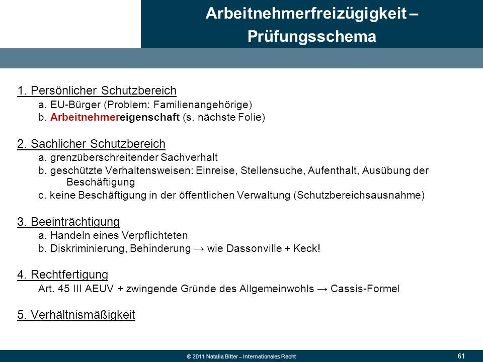 61 © 2011 Natalia Bitter – Internationales Recht 1. Persönlicher Schutzbereich a. EU-Bürger (Problem: Familienangehörige) b. Arbeitnehmereigenschaft (