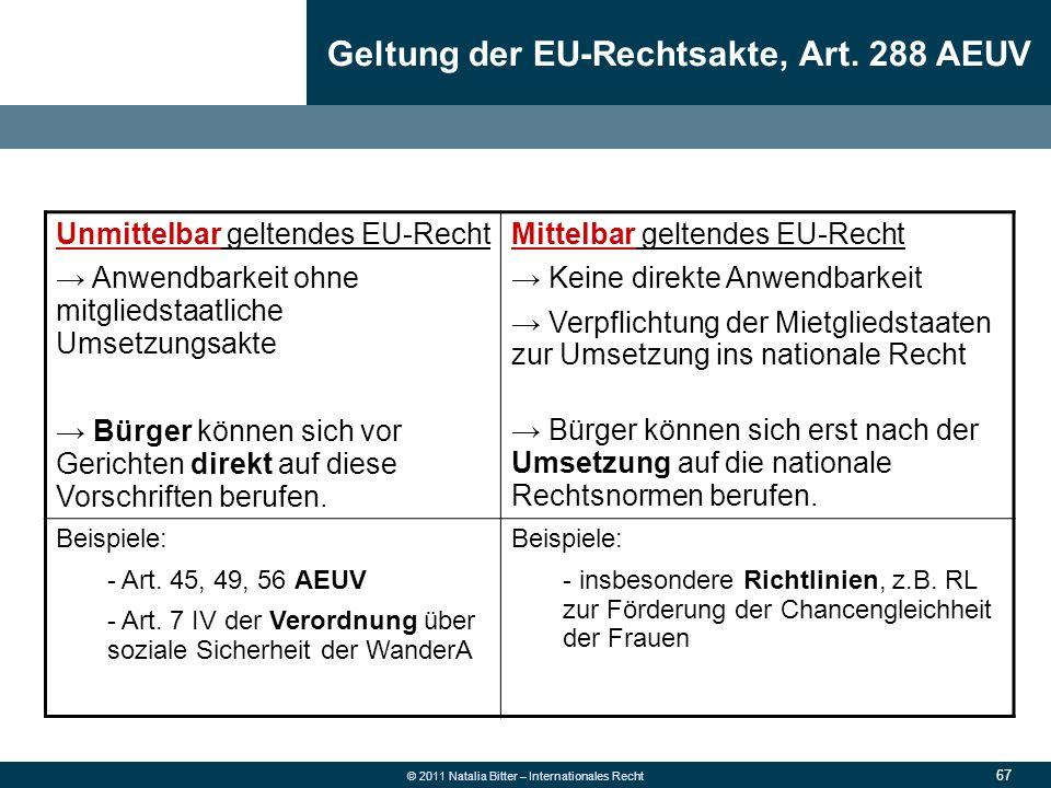 67 © 2011 Natalia Bitter – Internationales Recht Geltung der EU-Rechtsakte, Art. 288 AEUV Unmittelbar geltendes EU-Recht → Anwendbarkeit ohne mitglied