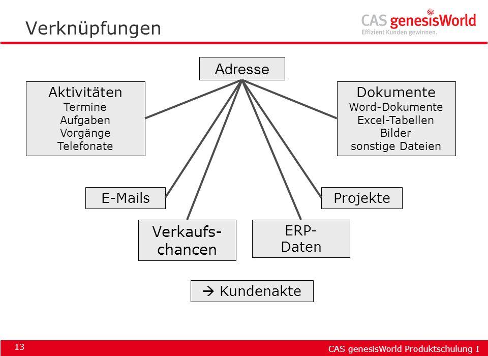 CAS genesisWorld Produktschulung I 13 Dokumente Word-Dokumente Excel-Tabellen Bilder sonstige Dateien Adresse Aktivitäten Termine Aufgaben Vorgänge Te