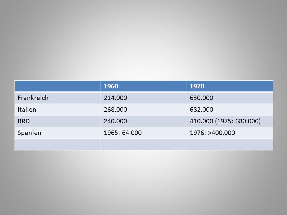 19601970 Frankreich214.000630.000 Italien268.000682.000 BRD240.000410.000 (1975: 680.000) Spanien1965: 64.0001976: >400.000