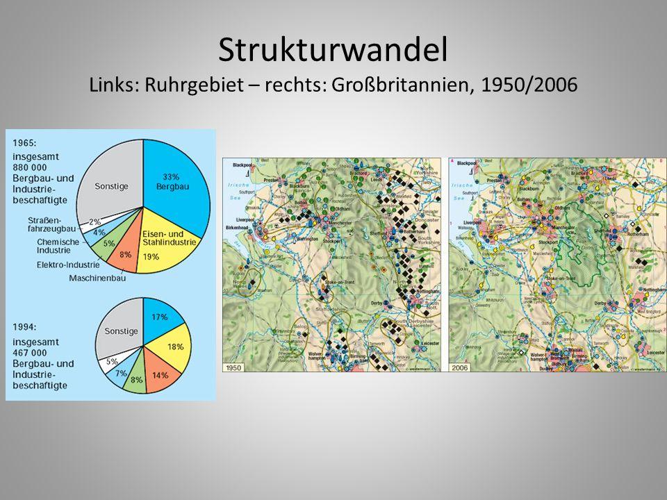 Strukturwandel Links: Ruhrgebiet – rechts: Großbritannien, 1950/2006