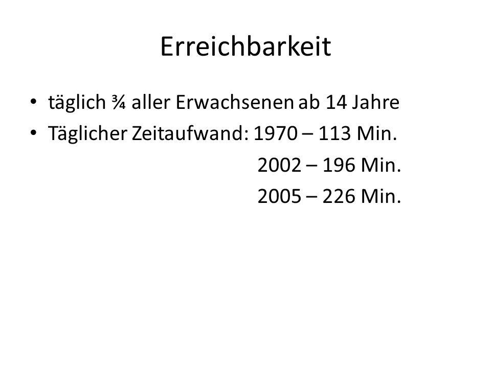 Erreichbarkeit täglich ¾ aller Erwachsenen ab 14 Jahre Täglicher Zeitaufwand: 1970 – 113 Min.