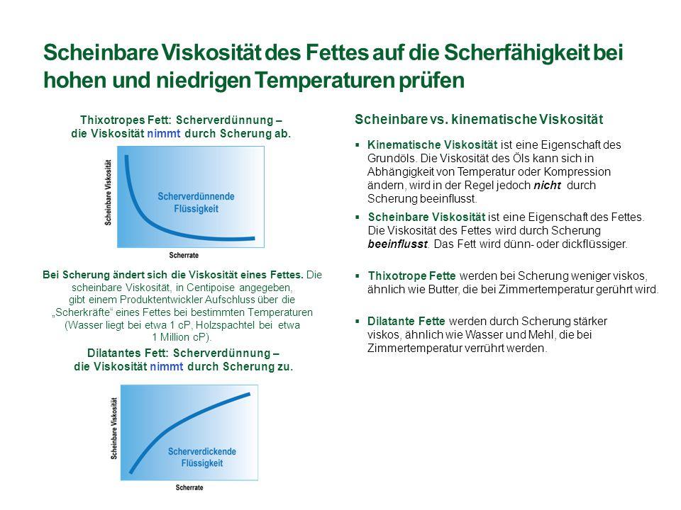 Scheinbare Viskosität des Fettes auf die Scherfähigkeit bei hohen und niedrigen Temperaturen prüfen Scheinbare vs. kinematische Viskosität  Kinematis