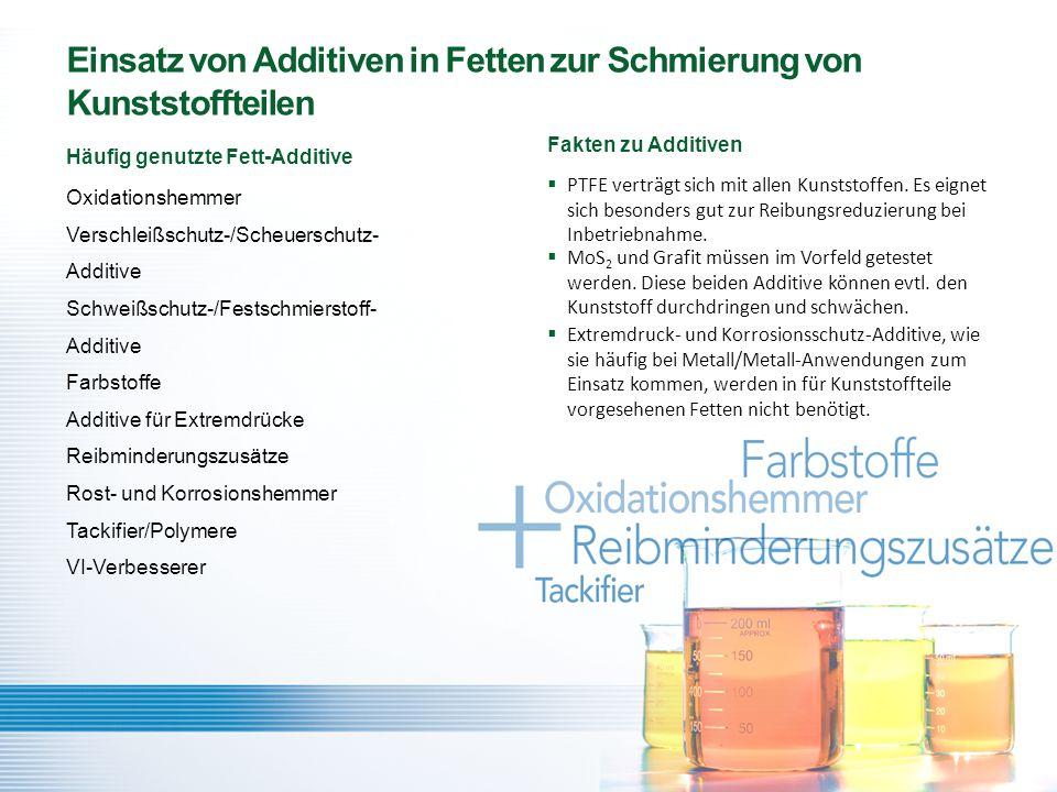Einsatz von Additiven in Fetten zur Schmierung von Kunststoffteilen Fakten zu Additiven  MoS 2 und Grafit müssen im Vorfeld getestet werden. Diese be