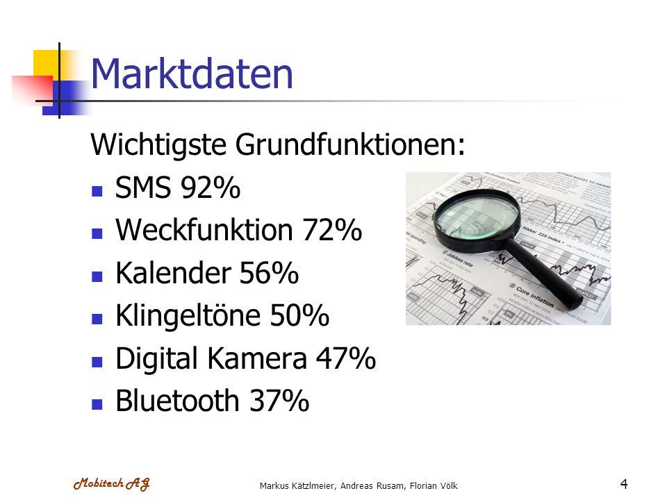 Mobitech AG Markus Kätzlmeier, Andreas Rusam, Florian Völk 4 Marktdaten Wichtigste Grundfunktionen: SMS 92% Weckfunktion 72% Kalender 56% Klingeltöne