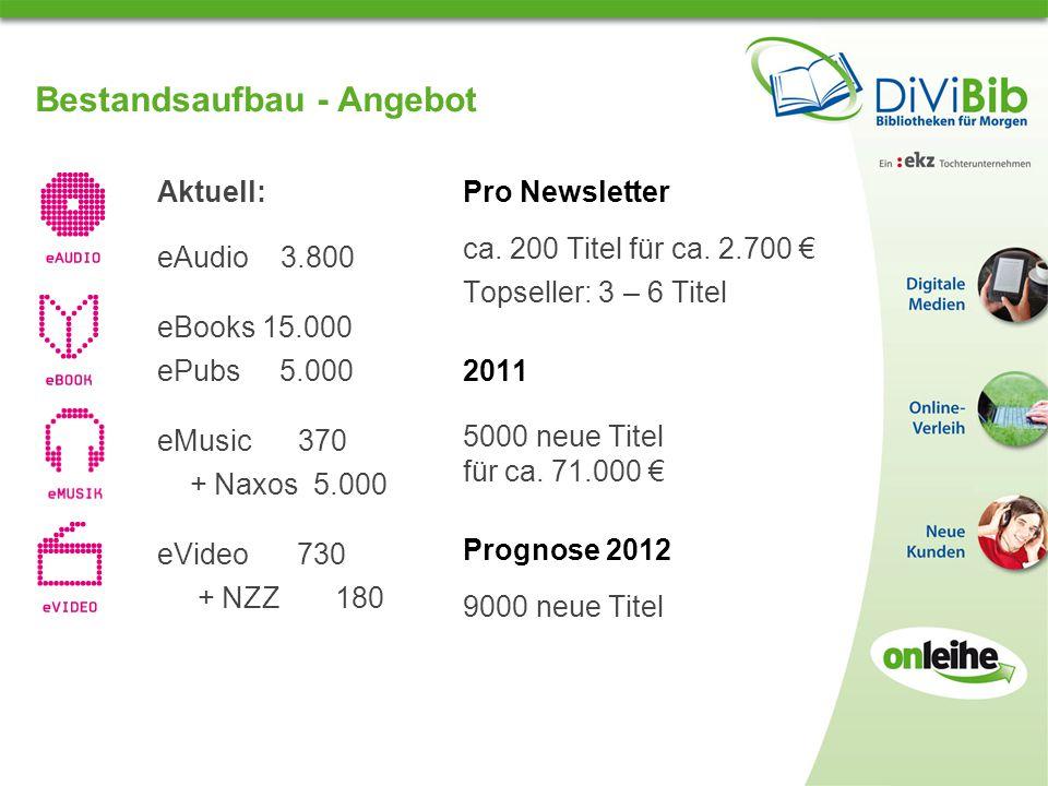 Bestandsaufbau - Angebot Aktuell: eAudio 3.800 eBooks 15.000 ePubs 5.000 eMusic 370 + Naxos 5.000 eVideo 730 + NZZ 180 Pro Newsletter ca.